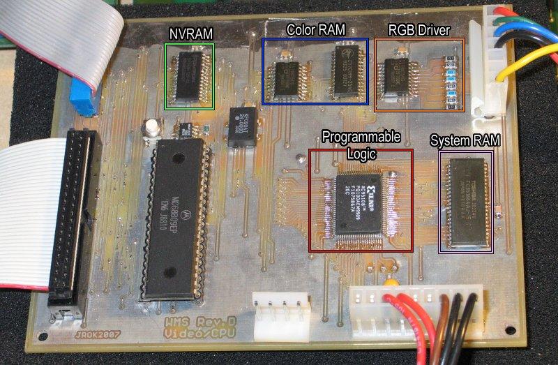 Williams Repro-Hardware