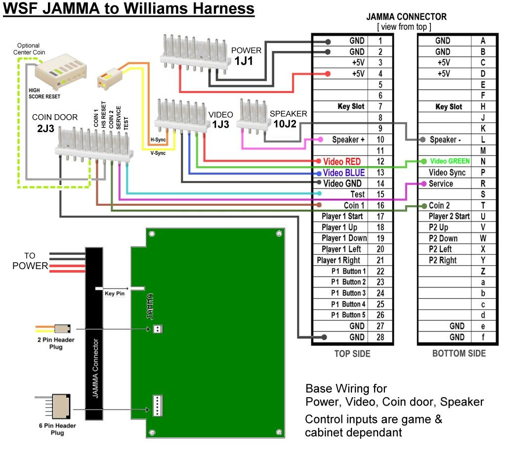 Jamma Wiring Harness Diagram 28 Images Rj11 Plug Schematics Free Wsf Williams Multigame Original To Diagrams Klov 2 Base